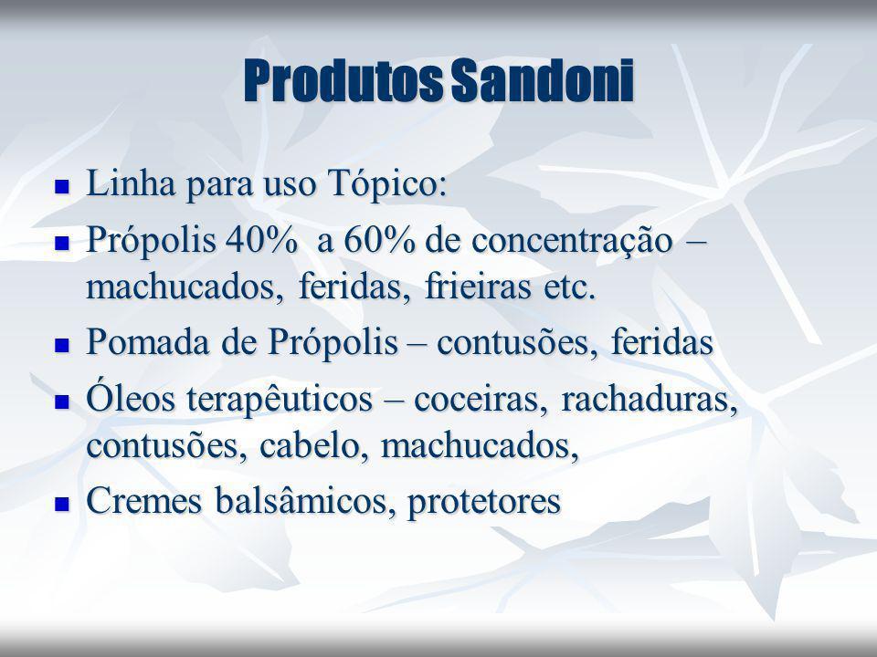 Produtos Sandoni Linha para uso Tópico: