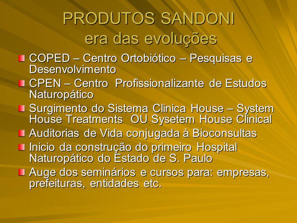 PRODUTOS SANDONI era das evoluções