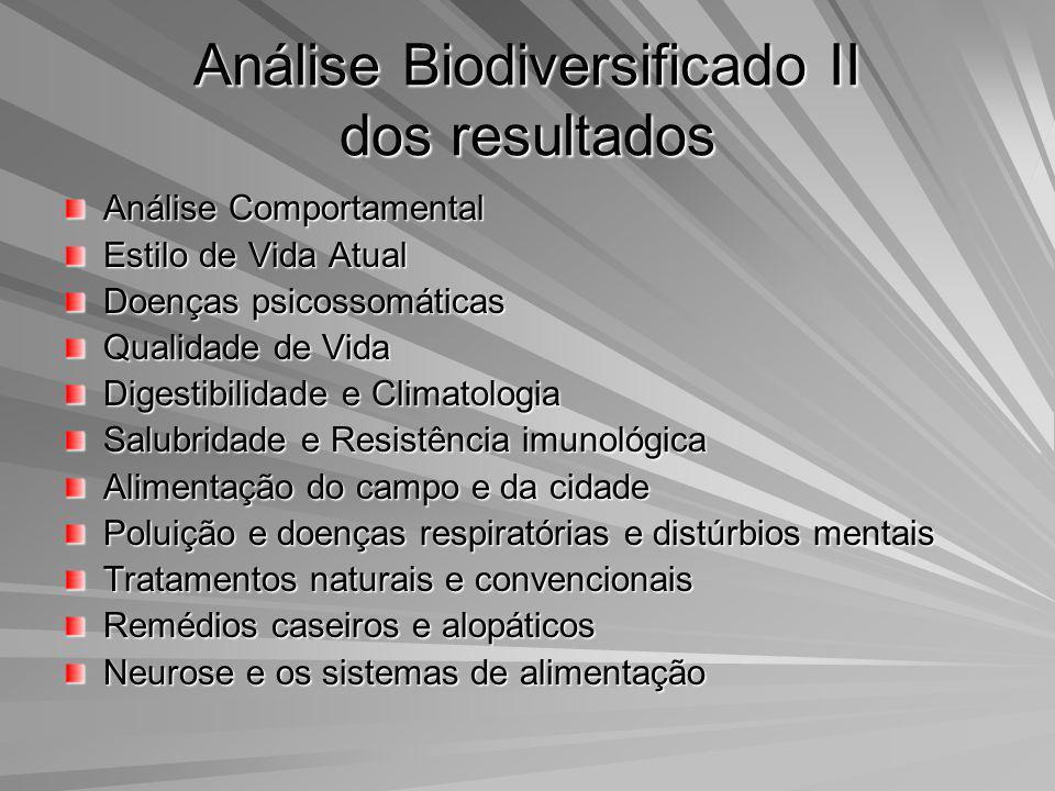 Análise Biodiversificado II dos resultados