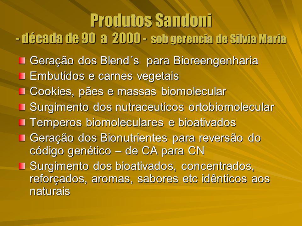 Produtos Sandoni - década de 90 a 2000 - sob gerencia de Silvia Maria