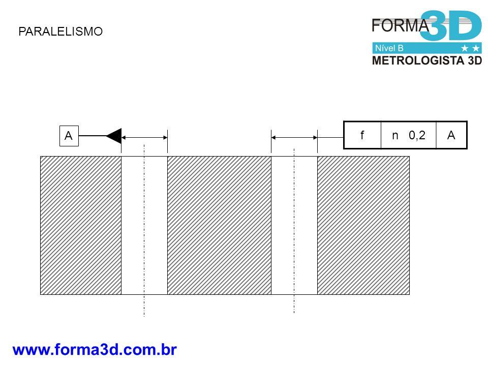 PARALELISMO f n 0,2 A A