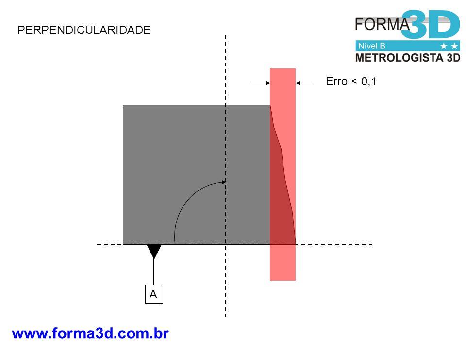 PERPENDICULARIDADE Erro < 0,1 A