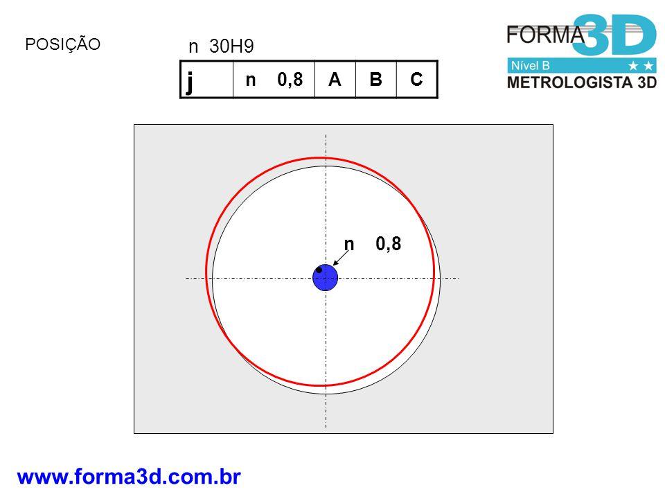 POSIÇÃO n 30H9 j n 0,8 A B C n 0,8