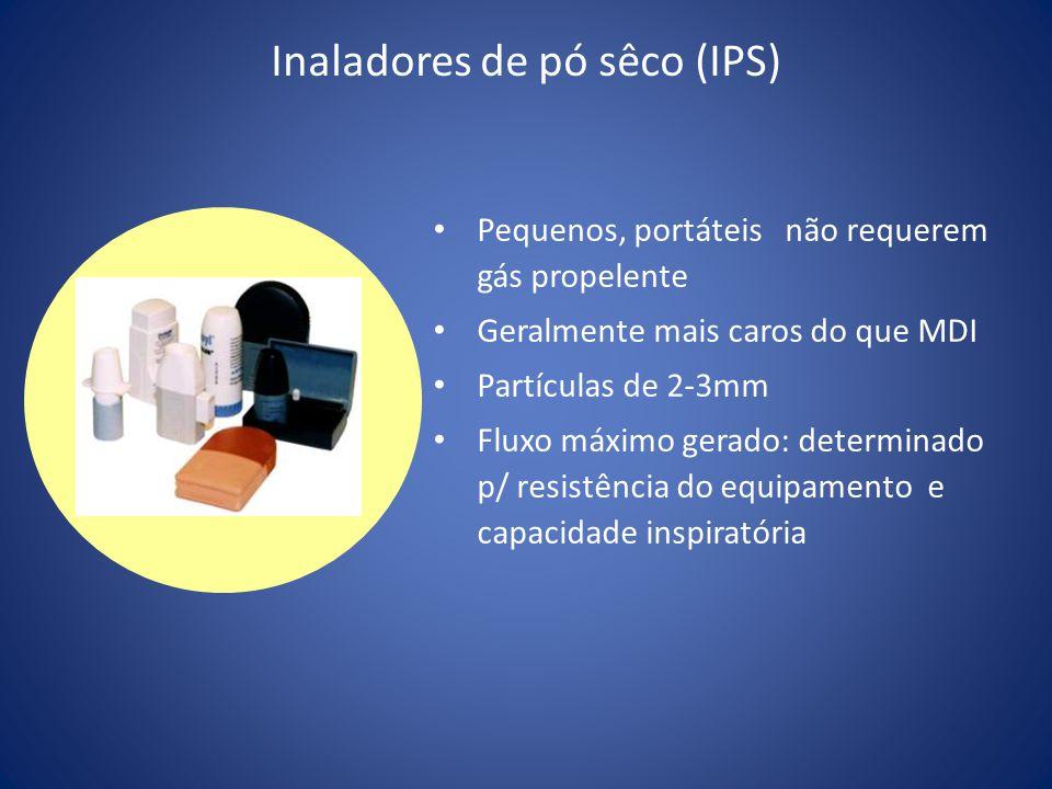 Inaladores de pó sêco (IPS)