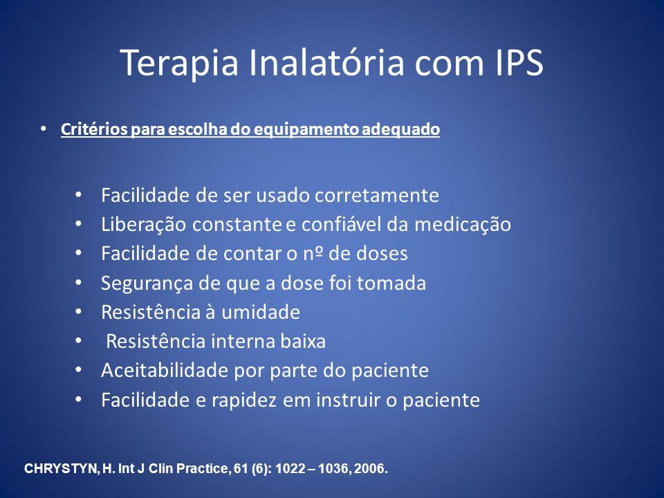 Terapia Inalatória com IPS