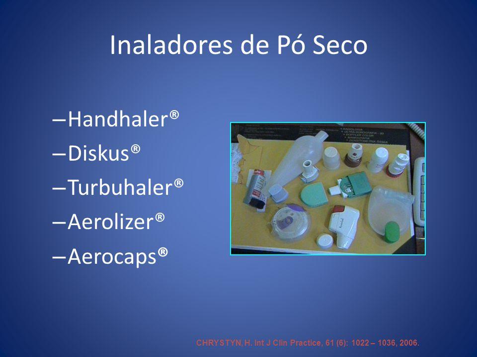 Inaladores de Pó Seco Handhaler® Diskus® Turbuhaler® Aerolizer®
