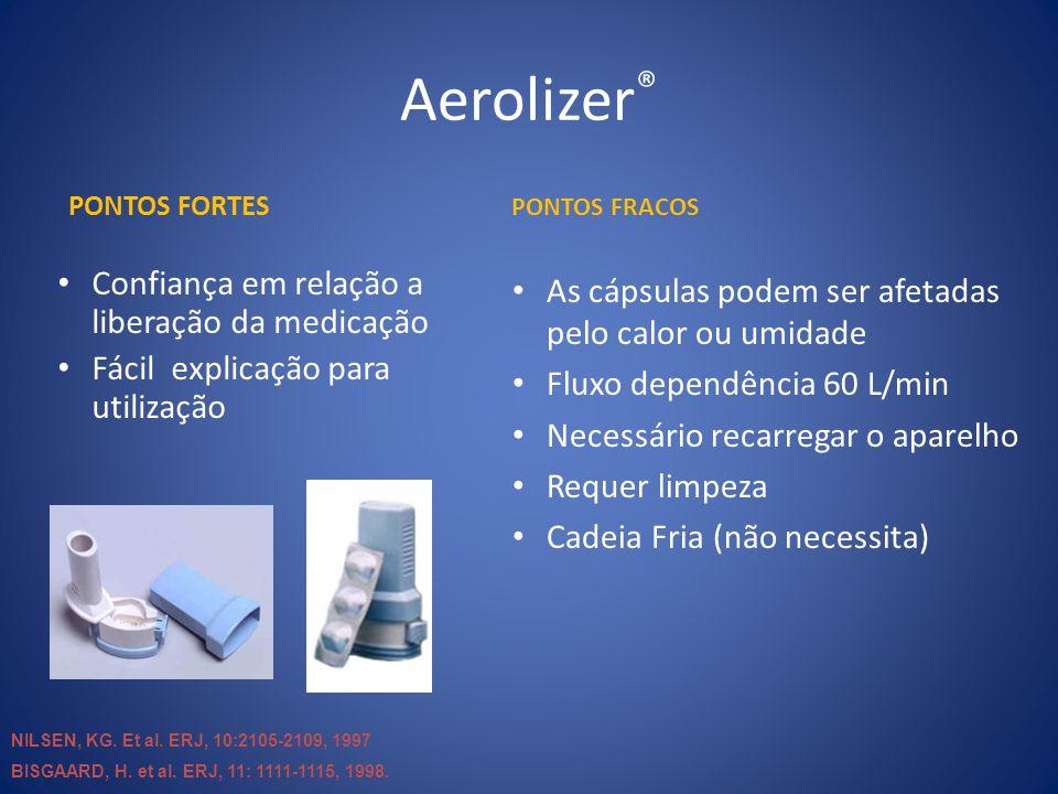 Aerolizer® Confiança em relação a liberação da medicação