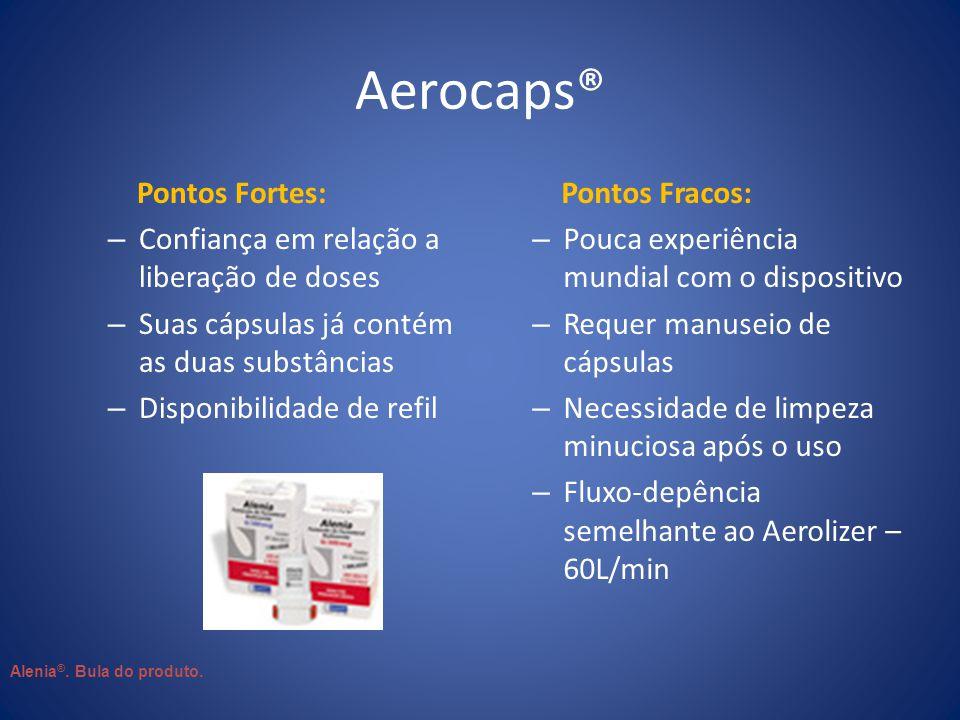 Aerocaps® Pontos Fortes: Confiança em relação a liberação de doses