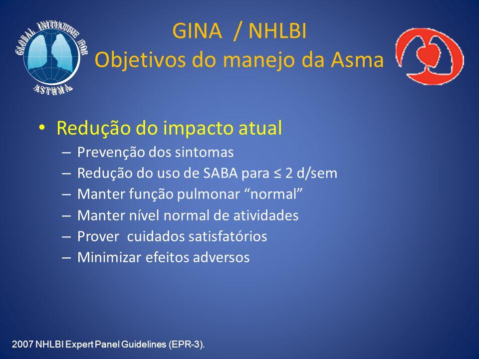 GINA / NHLBI Objetivos do manejo da Asma