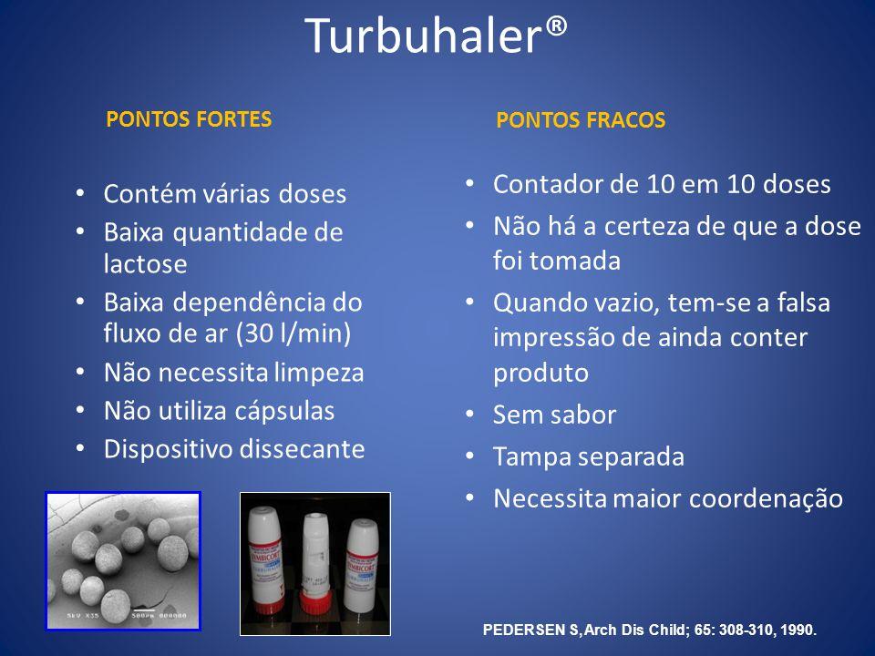 Turbuhaler® Contador de 10 em 10 doses Contém várias doses
