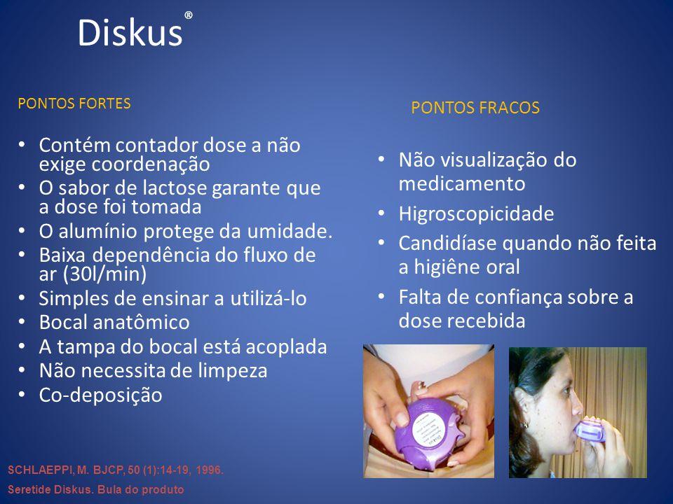 Diskus® Contém contador dose a não exige coordenação