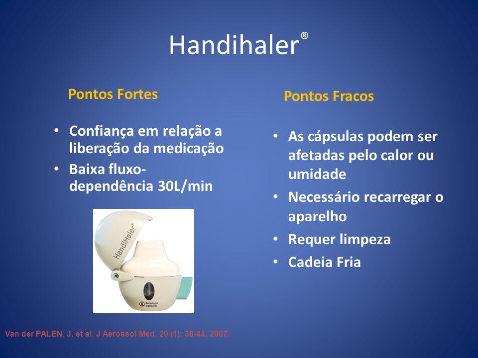 Handihaler® Pontos Fortes