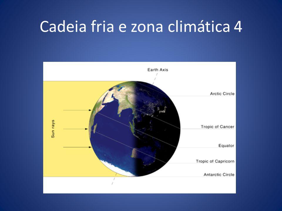 Cadeia fria e zona climática 4
