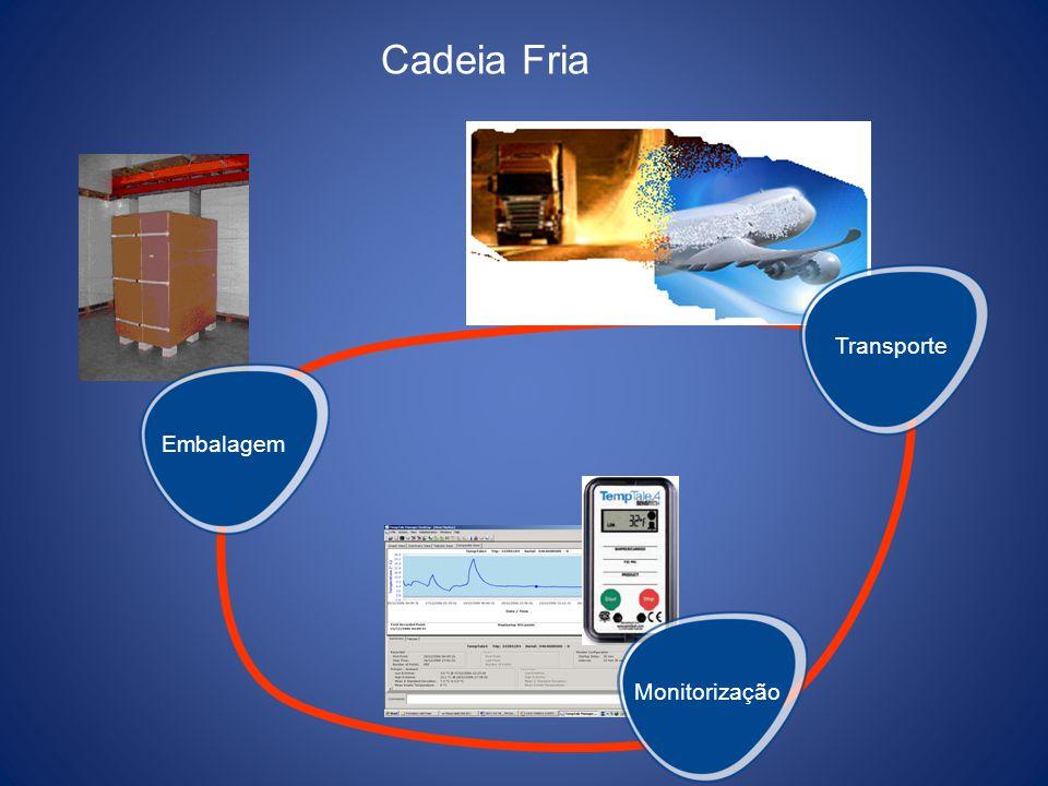 Cadeia Fria Transporte Embalagem Monitorização