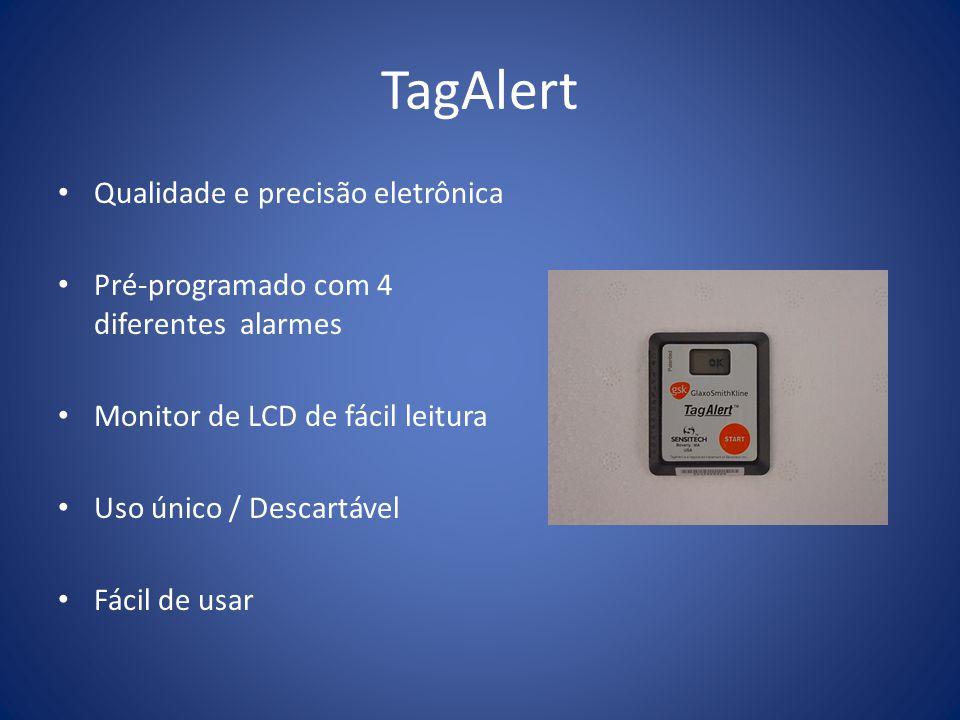 TagAlert Qualidade e precisão eletrônica