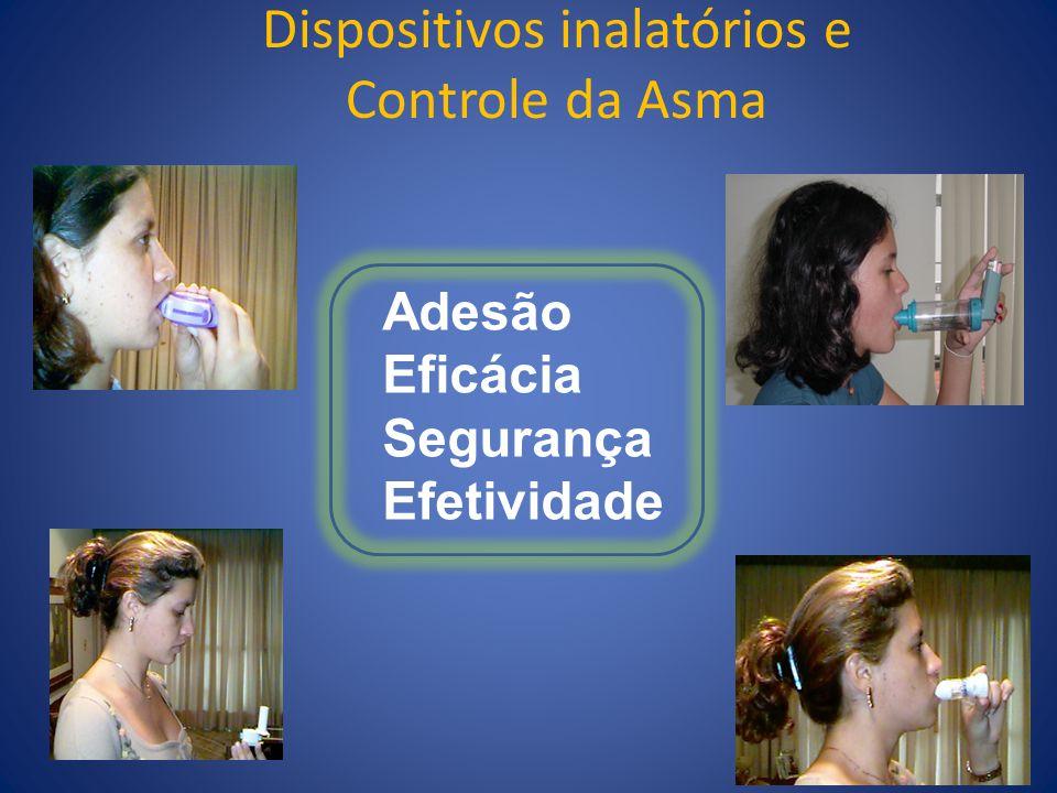 Dispositivos inalatórios e Controle da Asma
