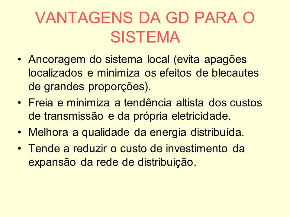 VANTAGENS DA GD PARA O SISTEMA