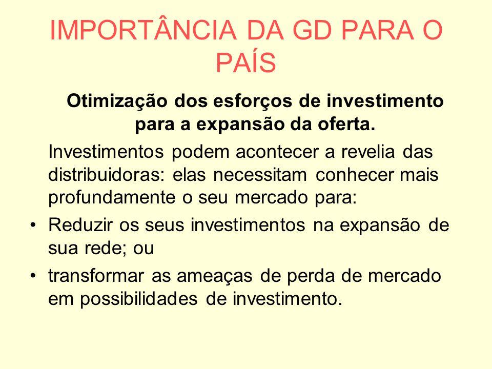 IMPORTÂNCIA DA GD PARA O PAÍS