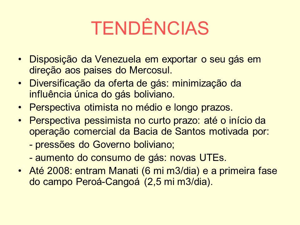 TENDÊNCIAS Disposição da Venezuela em exportar o seu gás em direção aos paises do Mercosul.