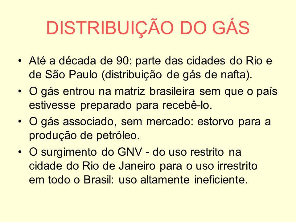 DISTRIBUIÇÃO DO GÁS Até a década de 90: parte das cidades do Rio e de São Paulo (distribuição de gás de nafta).