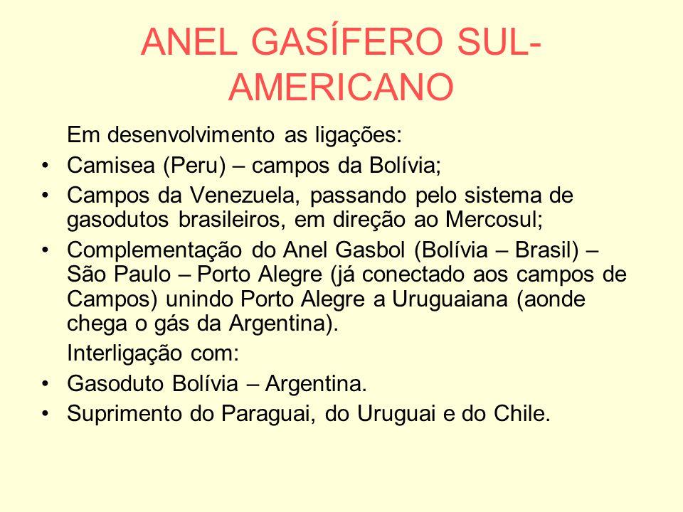ANEL GASÍFERO SUL-AMERICANO