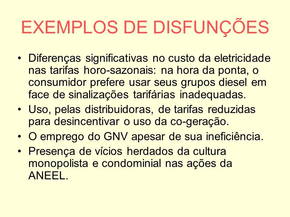 EXEMPLOS DE DISFUNÇÕES