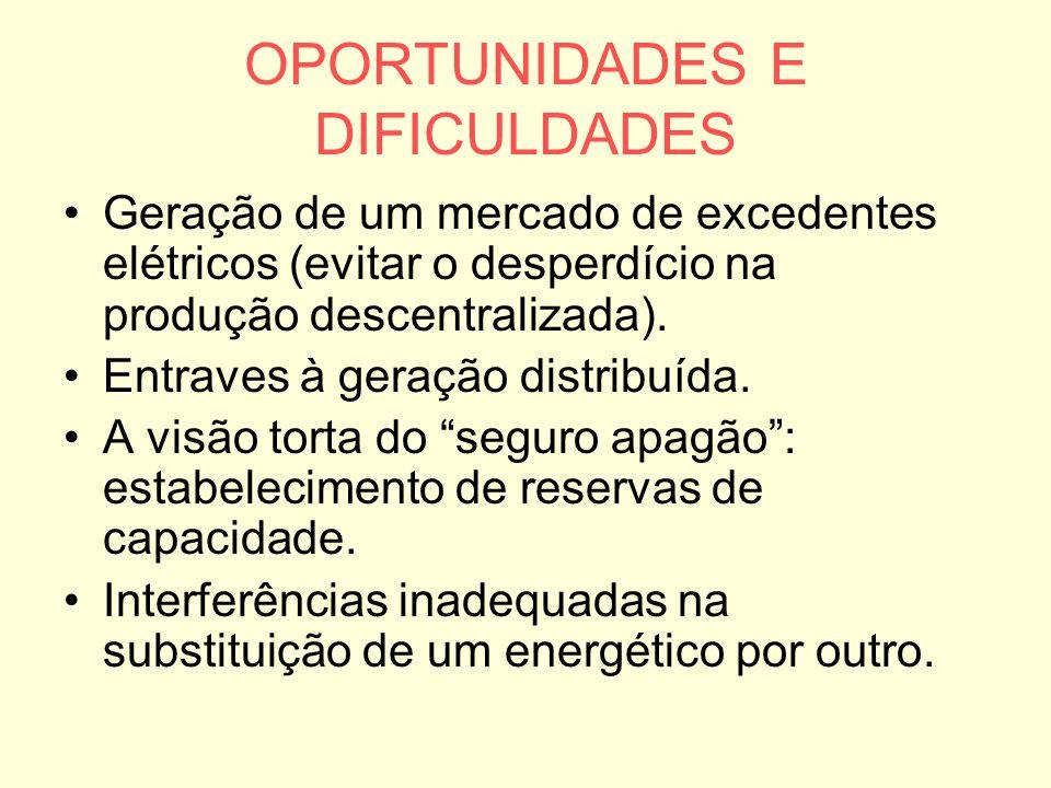 OPORTUNIDADES E DIFICULDADES