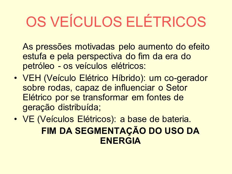 FIM DA SEGMENTAÇÃO DO USO DA ENERGIA