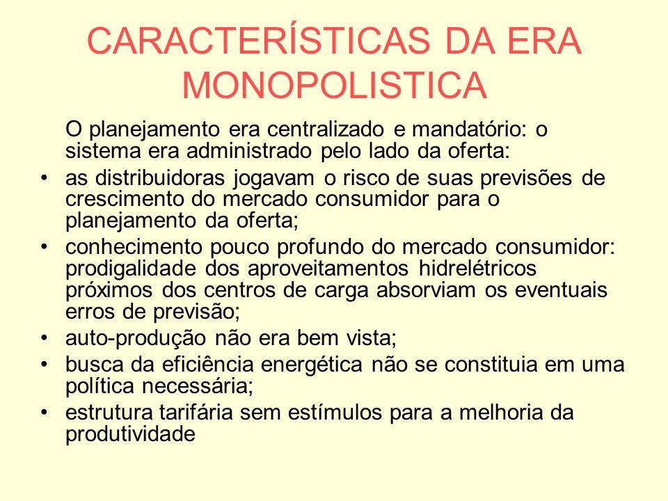 CARACTERÍSTICAS DA ERA MONOPOLISTICA