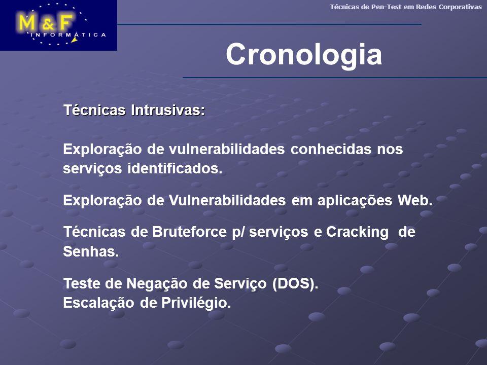 Cronologia Técnicas Intrusivas: