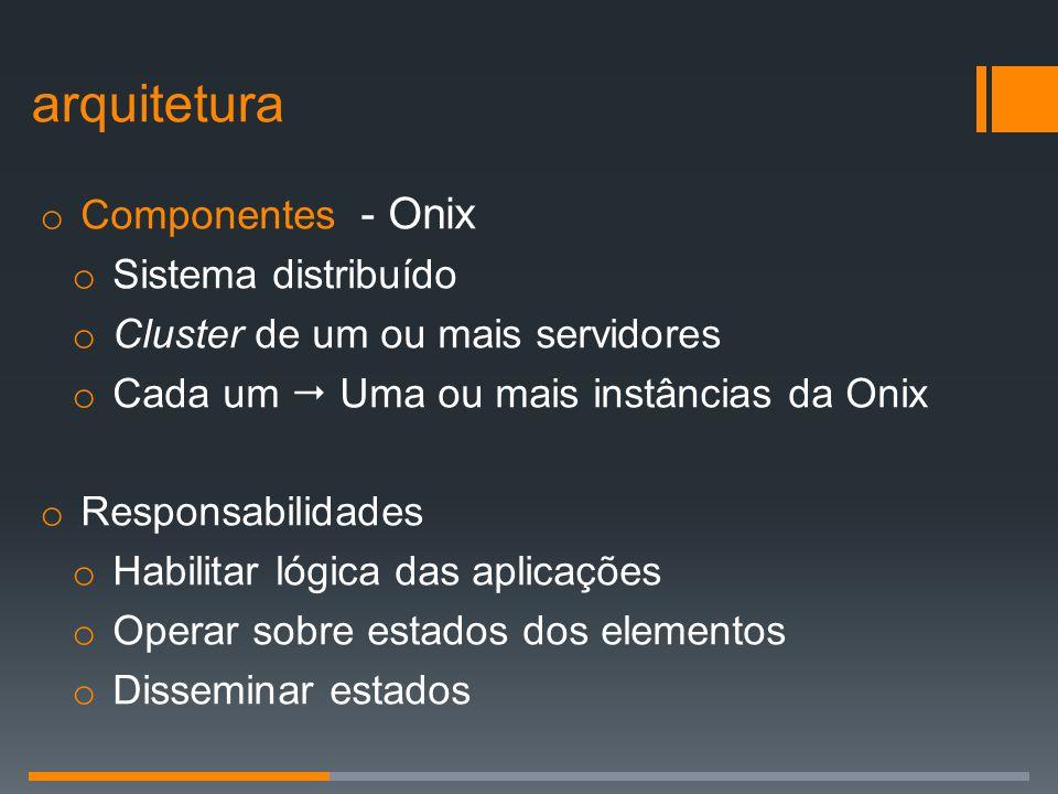 arquitetura Componentes - Onix Sistema distribuído