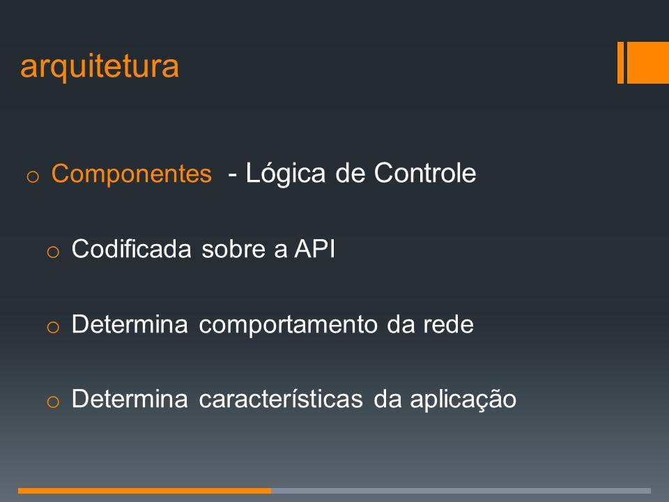 arquitetura Componentes - Lógica de Controle Codificada sobre a API