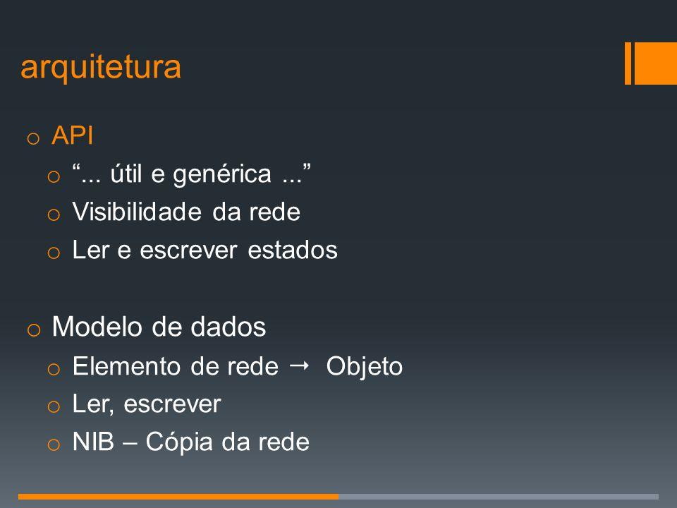 arquitetura Modelo de dados API ... útil e genérica ...