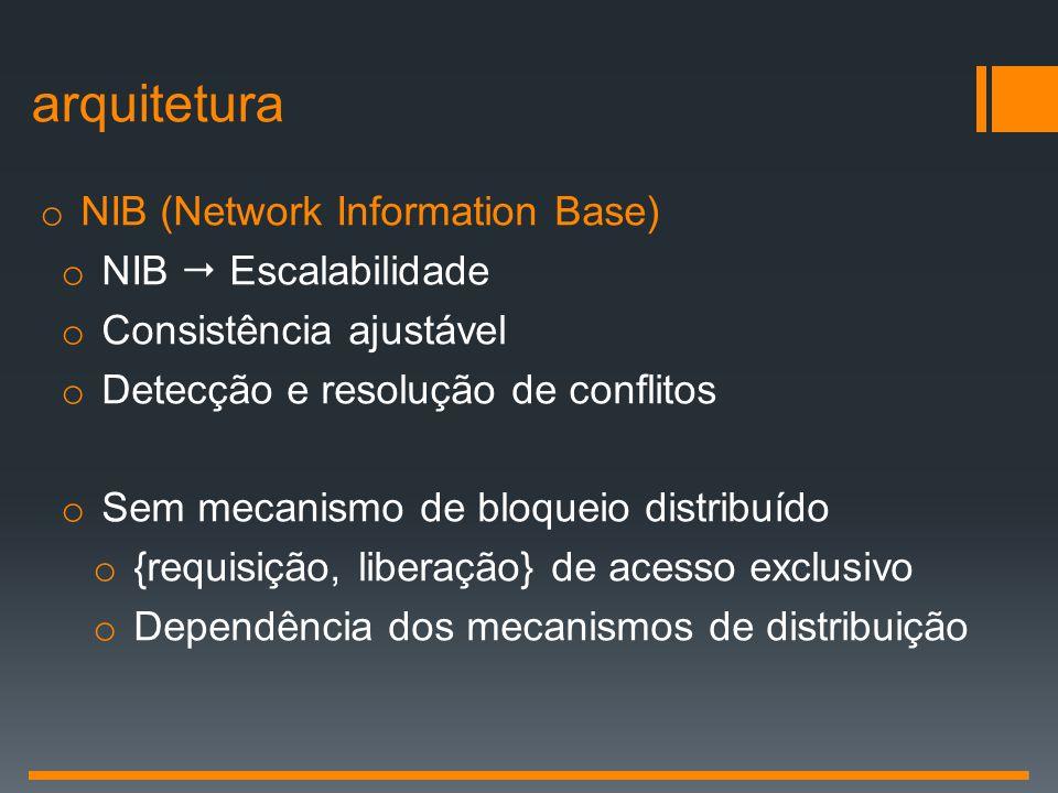 arquitetura NIB (Network Information Base) NIB  Escalabilidade