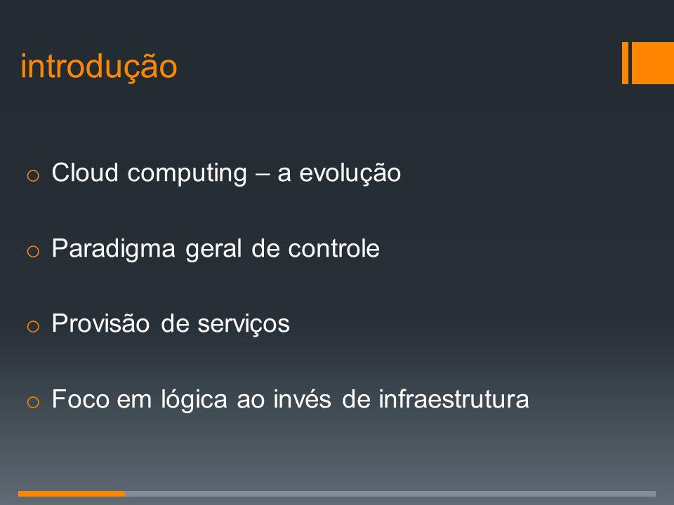 introdução Cloud computing – a evolução Paradigma geral de controle