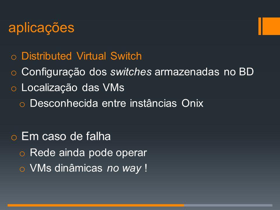 aplicações Em caso de falha Distributed Virtual Switch