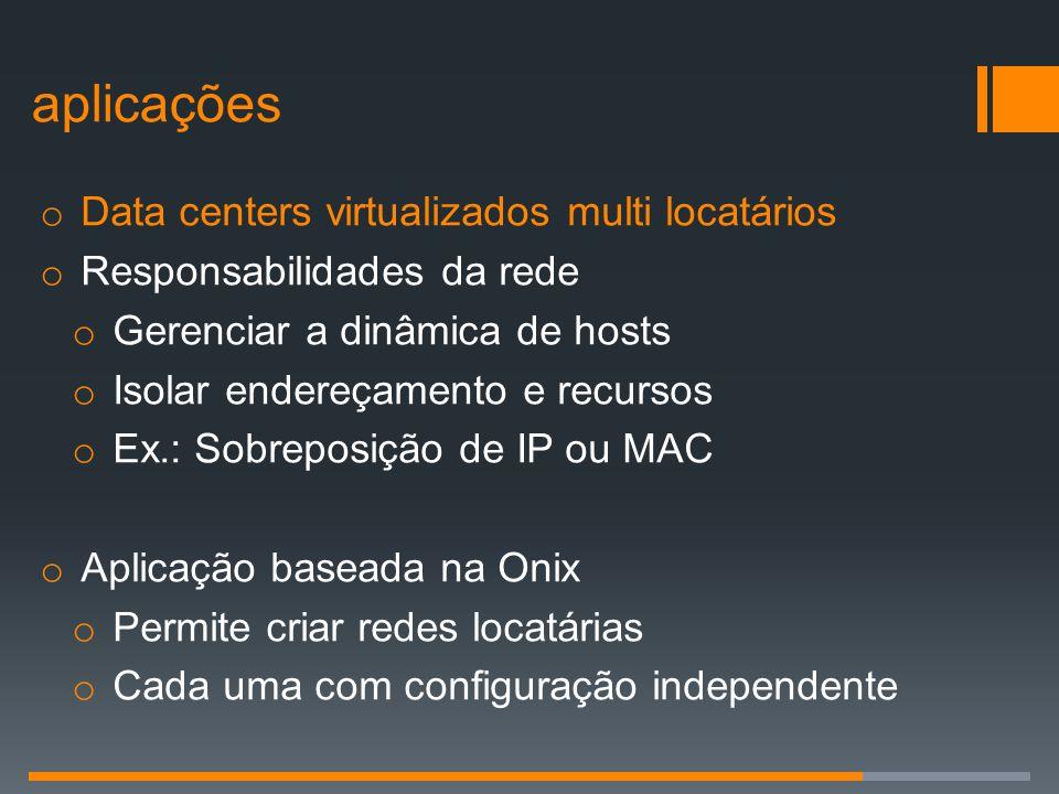 aplicações Data centers virtualizados multi locatários