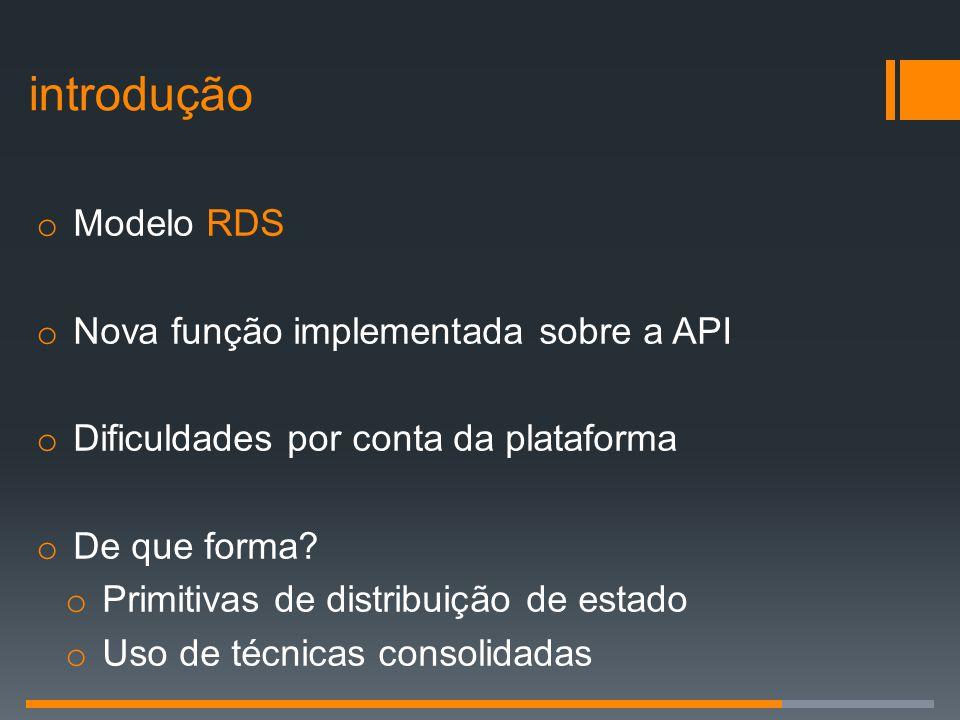 introdução Modelo RDS Nova função implementada sobre a API