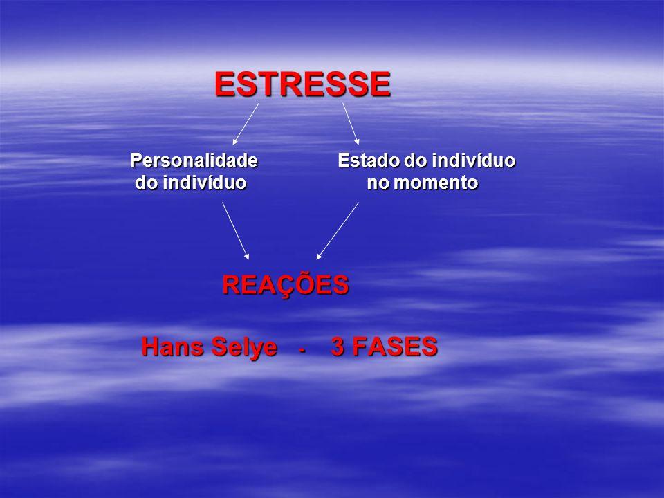 ESTRESSE REAÇÕES do indivíduo no momento Hans Selye - 3 FASES