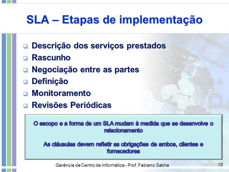 SLA – Etapas de implementação