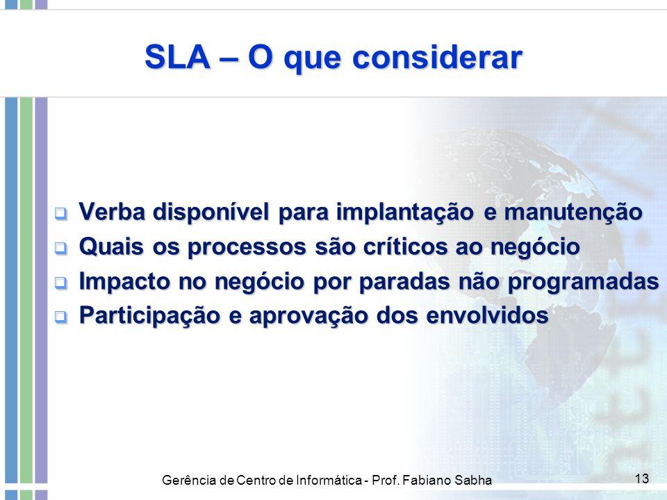 SLA – O que considerar Verba disponível para implantação e manutenção