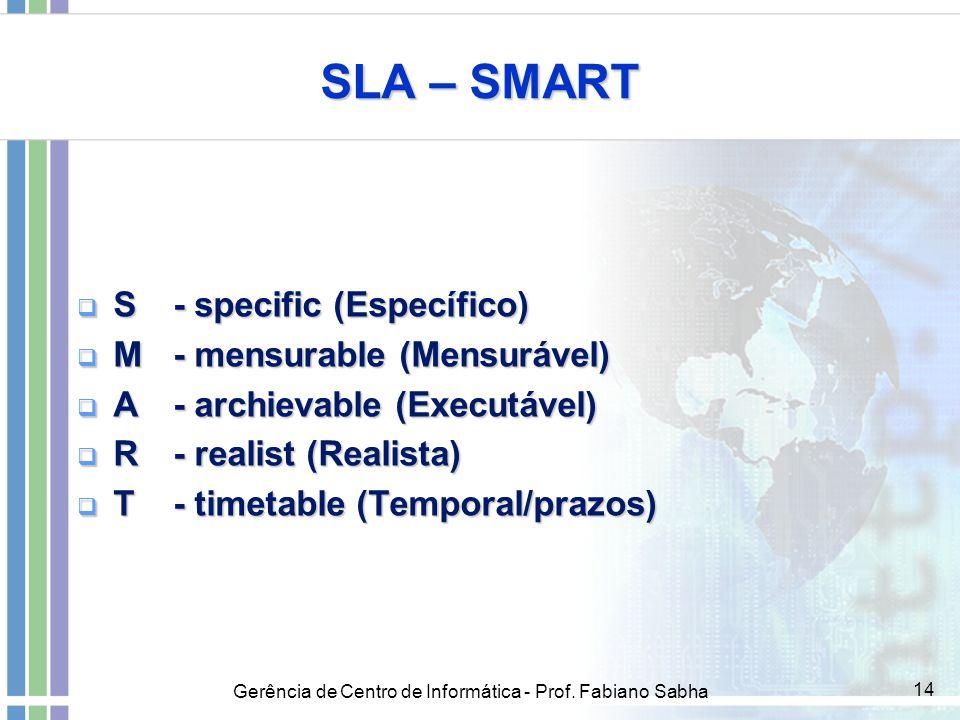 SLA – SMART S - specific (Específico) M - mensurable (Mensurável)