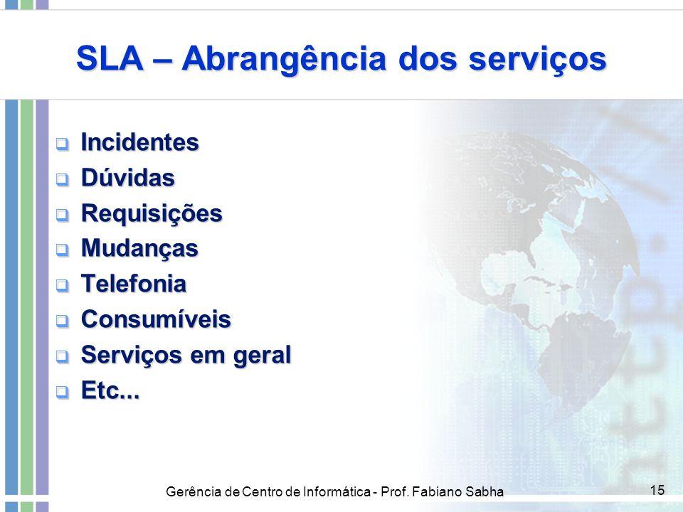 SLA – Abrangência dos serviços