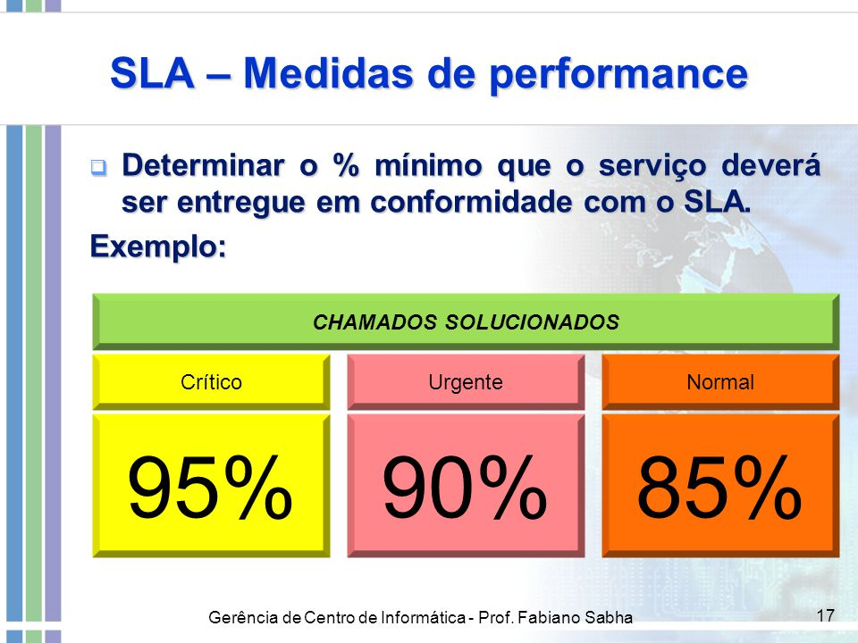 SLA – Medidas de performance