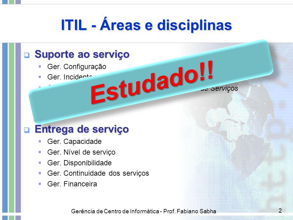 ITIL - Áreas e disciplinas