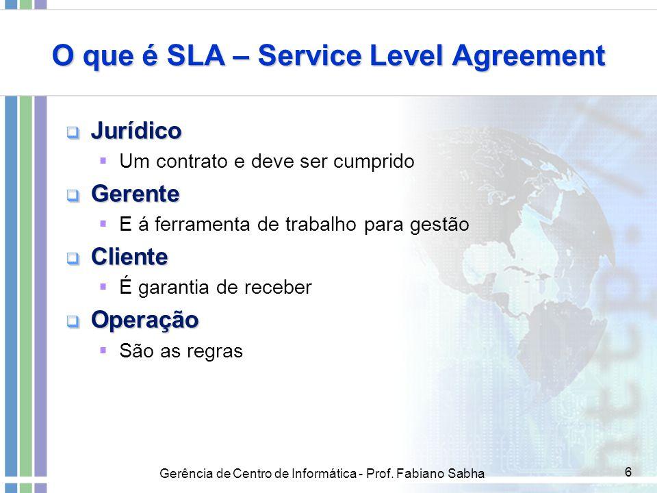 O que é SLA – Service Level Agreement