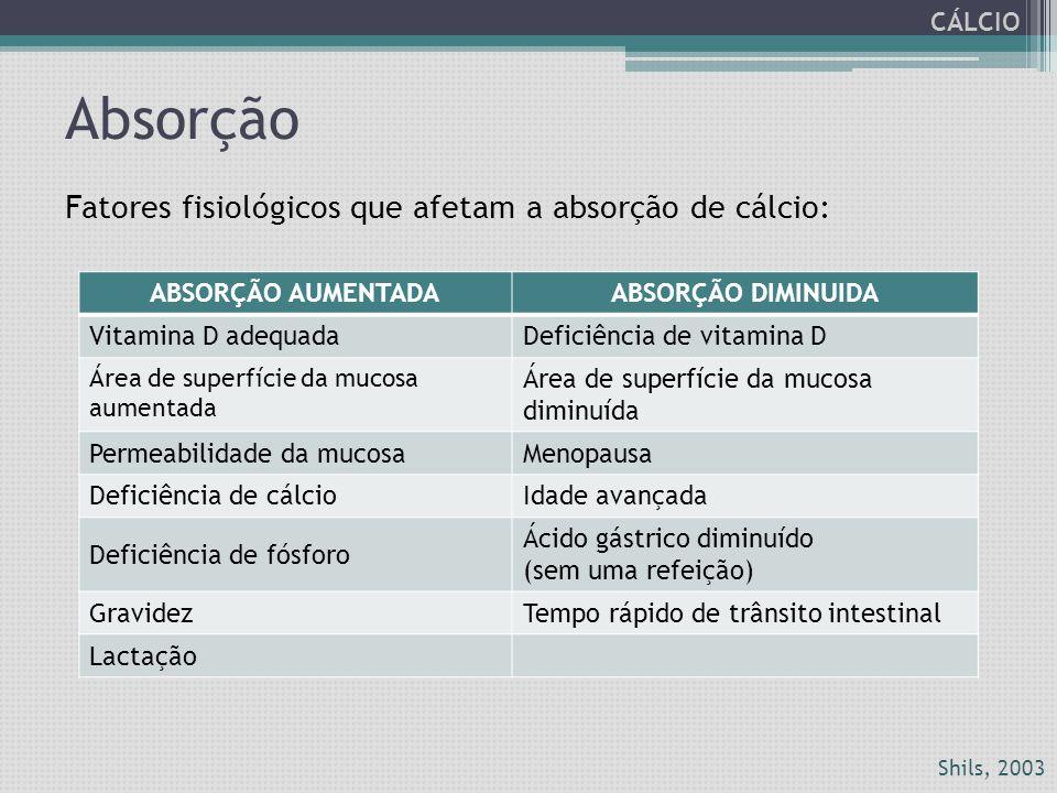 Absorção Fatores fisiológicos que afetam a absorção de cálcio: CÁLCIO