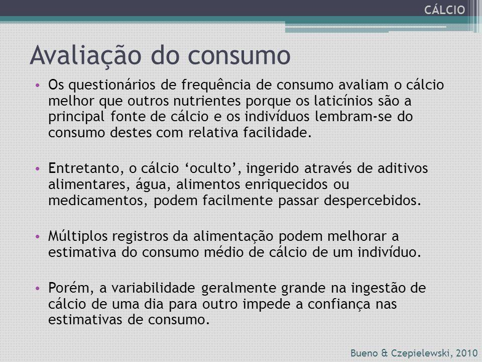 CÁLCIO Avaliação do consumo.