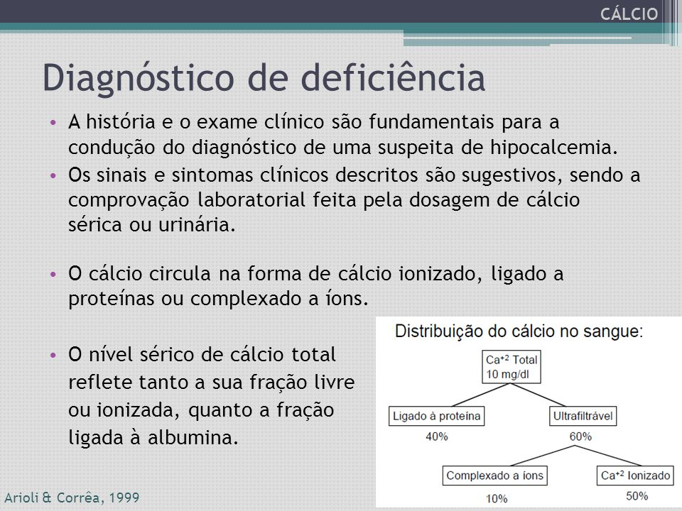 Diagnóstico de deficiência