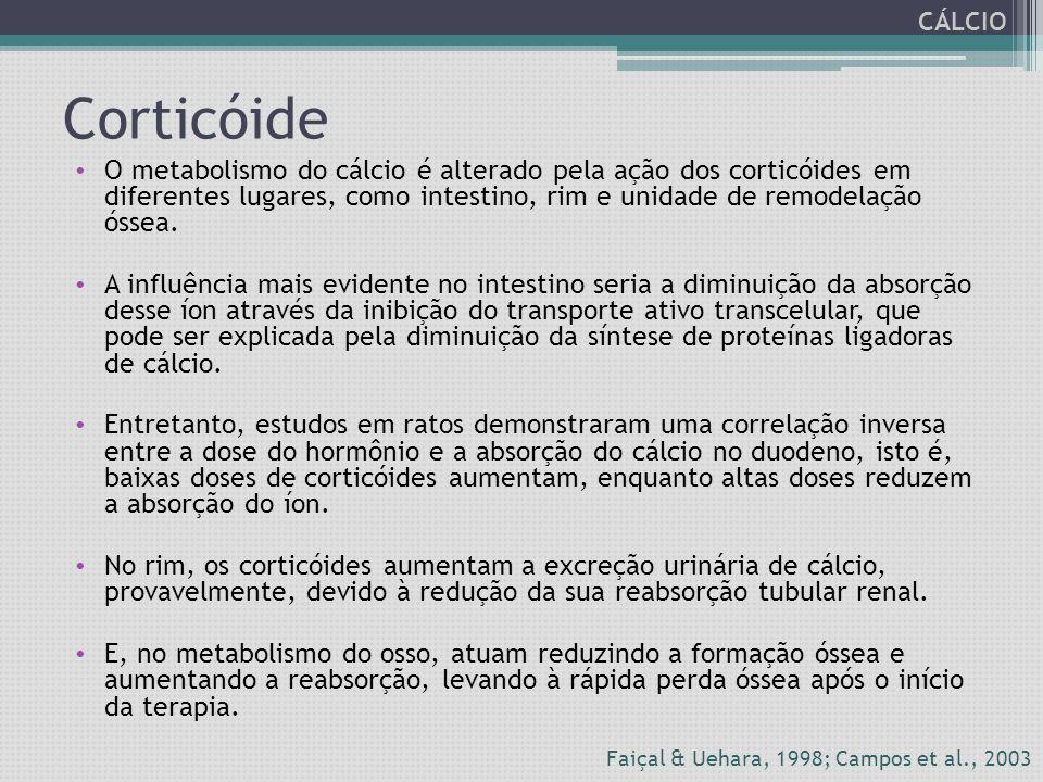 CÁLCIO Corticóide.
